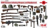 Немецкое вооружение и снаряжение пехоты І МВ