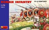 Римская пехота, IV-V век