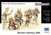 Фигурки немецкой пехоты, ДАК