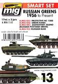 Набор акриловых красок AMMO A-MIG-7143: Оттенки зеленой советской бронетехники